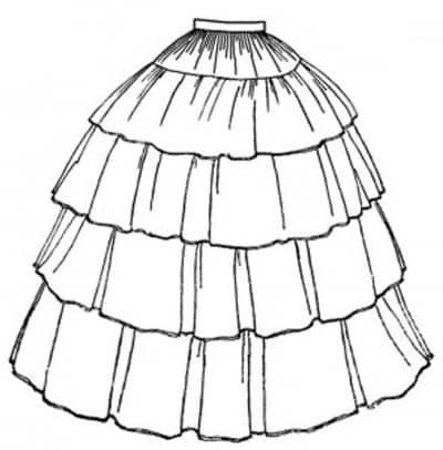 下着の歴史、19世紀