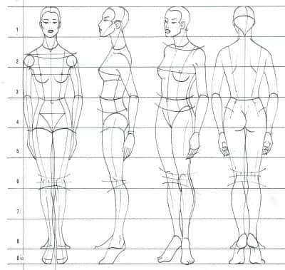 ファッションデザイン画で初心者が最短最速で上手くなる
